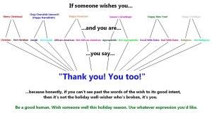 holiday-greeting-flowchart